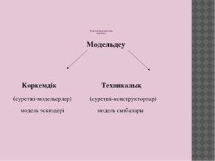 Модельдеу Көркемдік Техникалық (суретші-модельерлер) (суретші-конструкторлар