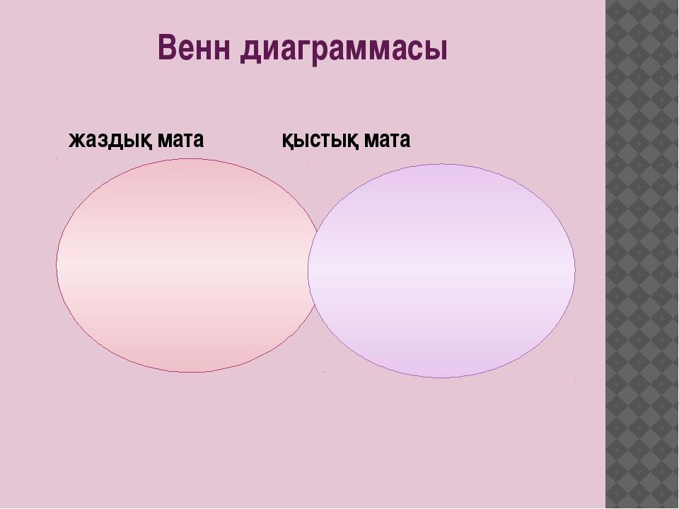Венн диаграммасы жаздық мата қыстық мата
