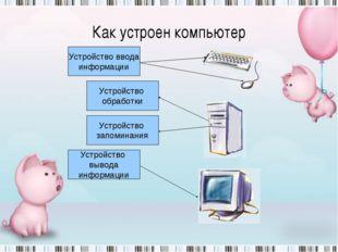 Как устроен компьютер Устройство ввода информации Устройство вывода информаци