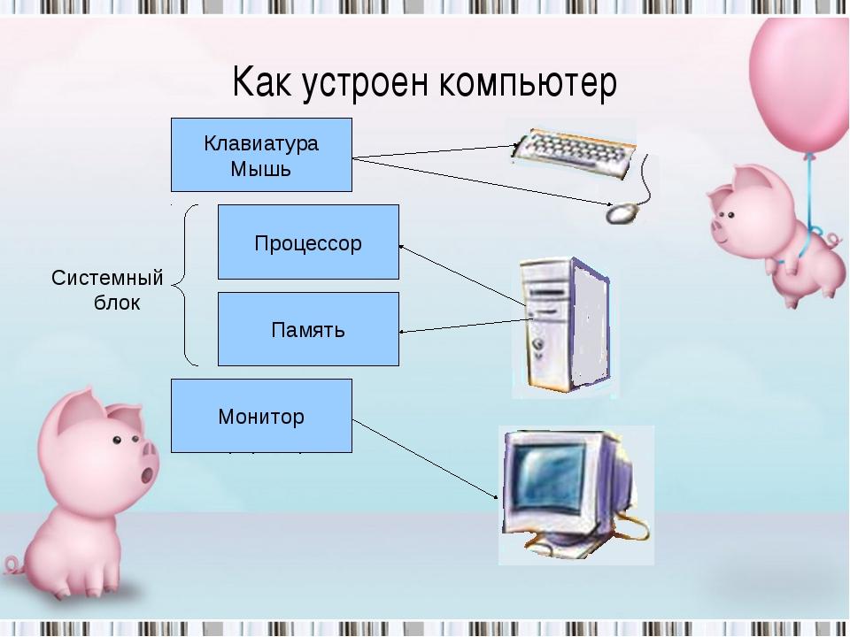 Устройство ввода информации Устройство вывода информации Устройство запоминан...