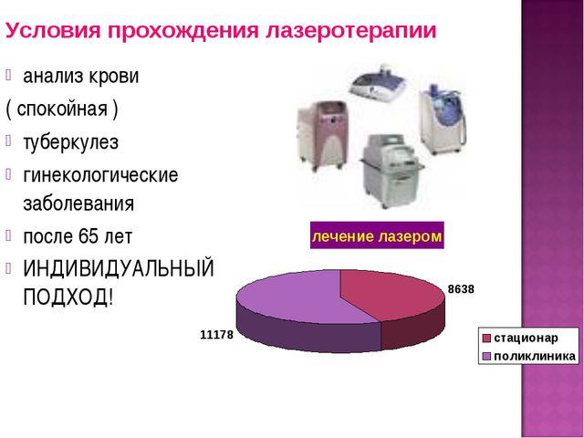 анализ крови ( спокойная ) туберкулез гинекологические заболевания после 65 л...