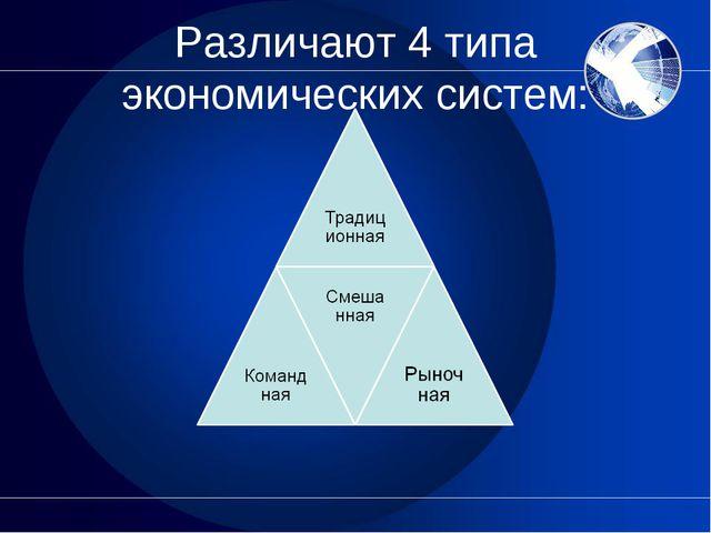 Различают 4 типа экономических систем: