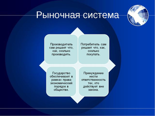 Рыночная система