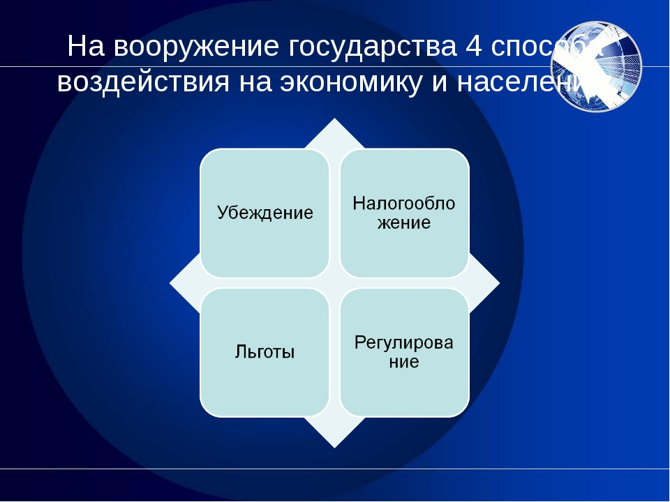 На вооружение государства 4 способа воздействия на экономику и население:
