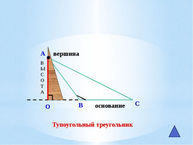 А В С основание О В Ы С О Т А Тупоугольный треугольник вершина 7