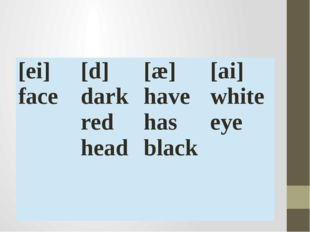 [ei] face [d] dark red head [æ] have has black [ai] white eye
