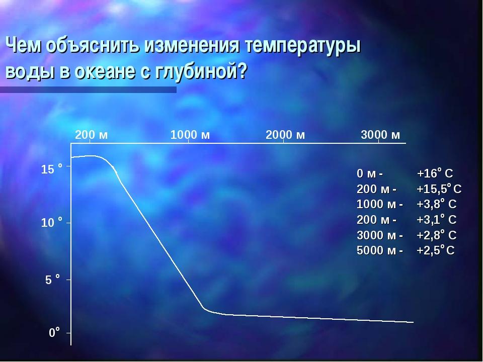 Чем объяснить изменения температуры воды в океане с глубиной? 200 м 1000 м 20...