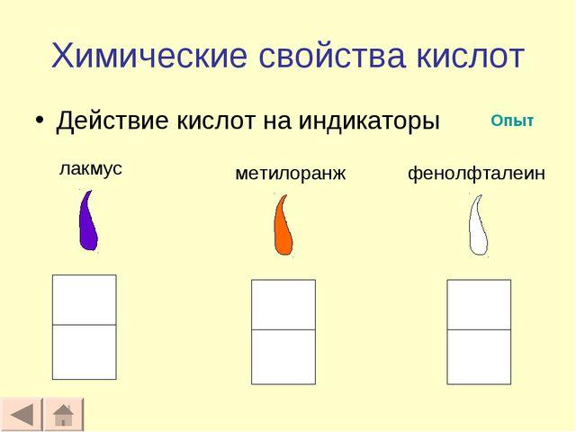 Химические свойства кислот Действие кислот на индикаторы лакмус метилоранж фе...