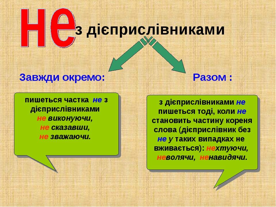 з дієприслівниками пишеться частка не з дієприслівниками не виконуючи, не ск...