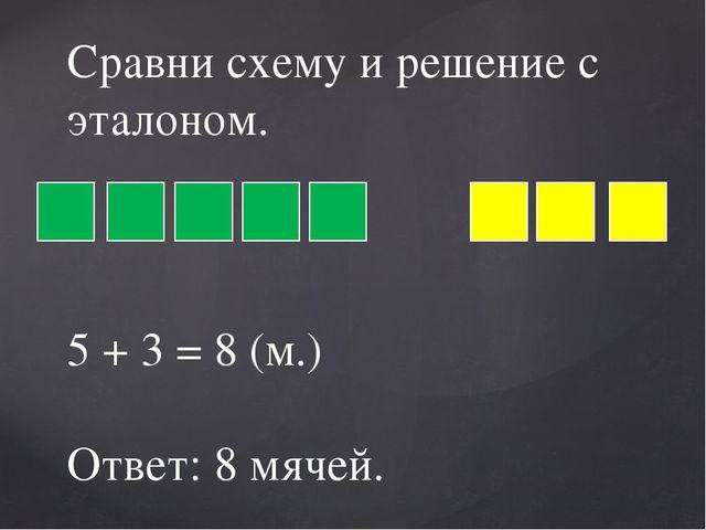 Сравни схему и решение с эталоном. 5 + 3 = 8 (м.) Ответ: 8 мячей.