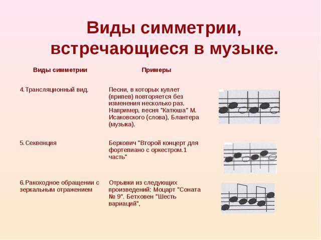 Виды симметрии, встречающиеся в музыке. Виды симметрии Примеры  4.Трансляци...