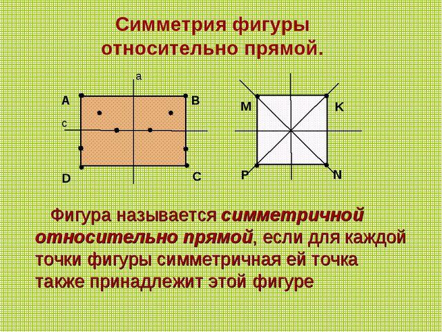 Фигура называется симметричной относительно прямой, если для каждой точки ф...