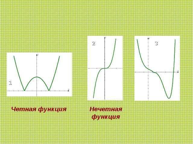 4) Четная функция Нечетная функция