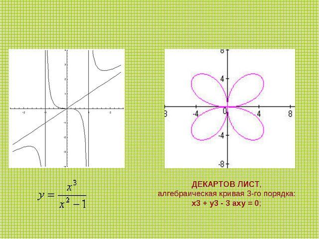 ДЕКАРТОВ ЛИСТ, алгебраическая кривая 3-го порядка: х3 + у3 - 3 аху = 0;
