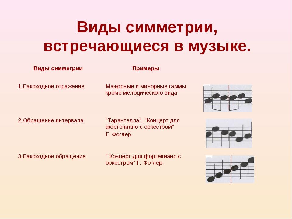 Виды симметрии, встречающиеся в музыке. Виды симметрии Примеры  1.Ракоходно...