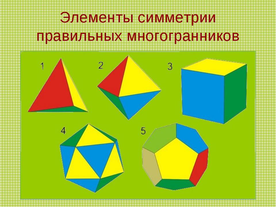Элементы симметрии правильных многогранников