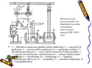 1 — двигатель механизма привода подачи проволоки; 2 — кассета для проволоки;