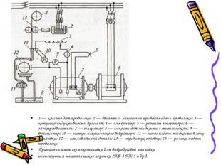 1 — кассета для проволоки; 2 — двигатель механизма привода подачи проволоки;