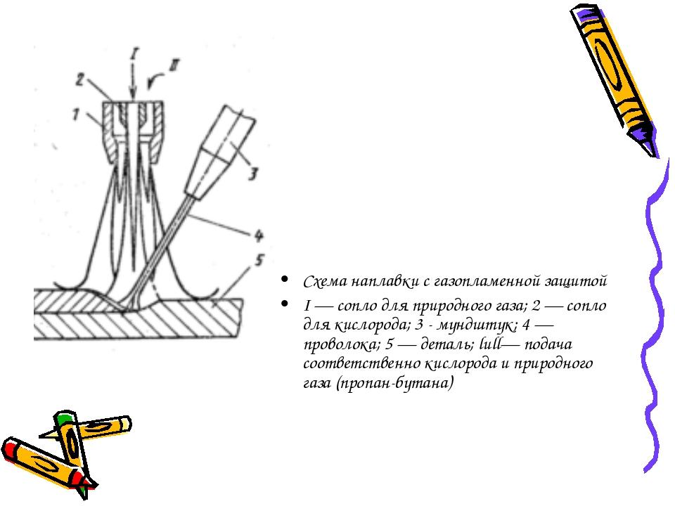 Схема наплавки с газопламенной защитой I — сопло для природного газа; 2 — соп...