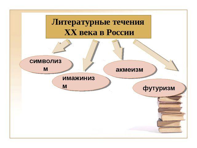Литературные течения XX века в России символизм имажинизм акмеизм футуризм