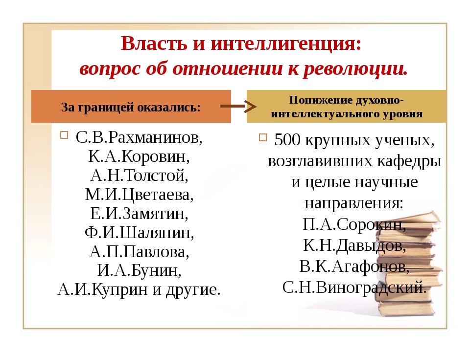 Власть и интеллигенция: вопрос об отношении к революции. С.В.Рахманинов, К.А....