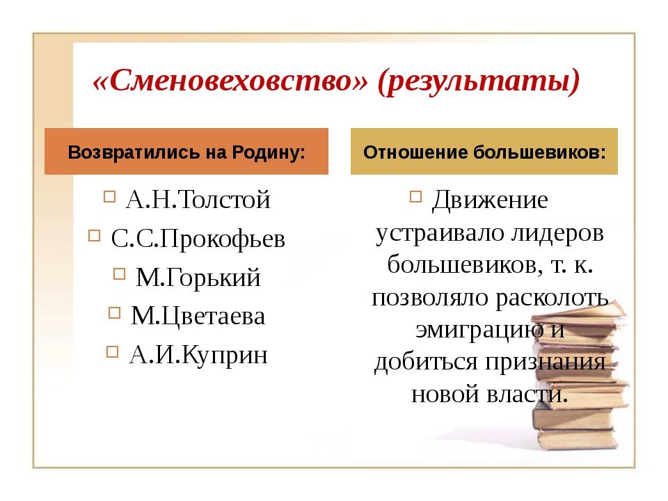 «Сменовеховство» (результаты) А.Н.Толстой С.С.Прокофьев М.Горький М.Цветаева...