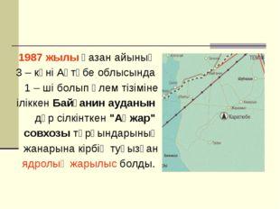 1987 жылы қазан айының 3 – күні Ақтөбе облысында 1 – ші болып әлем тізіміне і