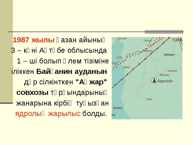 1987 жылы қазан айының 3 – күні Ақтөбе облысында 1 – ші болып әлем тізіміне і...