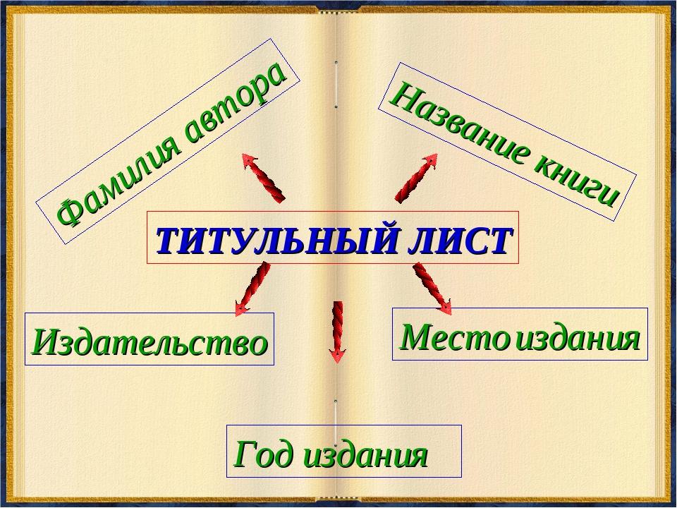 ТИТУЛЬНЫЙ ЛИСТ Фамилия автора Название книги Издательство Место издания Год и...