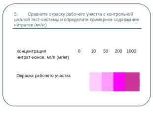 5. Сравните окраску рабочего участка с контрольной шкалой тест-системы и опре