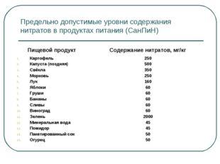 Предельно допустимые уровни содержания нитратов в продуктах питания (СанПиН)