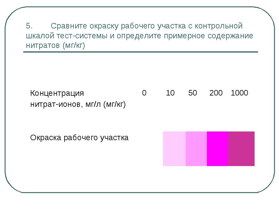 5. Сравните окраску рабочего участка с контрольной шкалой тест-системы и опре...