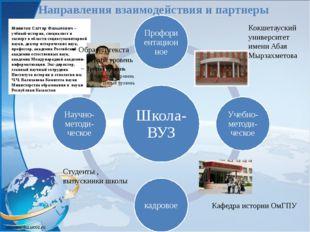 Направления взаимодействия и партнеры Мажитов СаттарФазылович– учёный-истор
