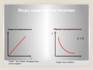 Виды зависимости величин Прямая пропорциональность Обратная пропорциональност