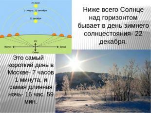 Это самый короткий день в Москве- 7 часов 1 минута, и самая длинная ночь- 16