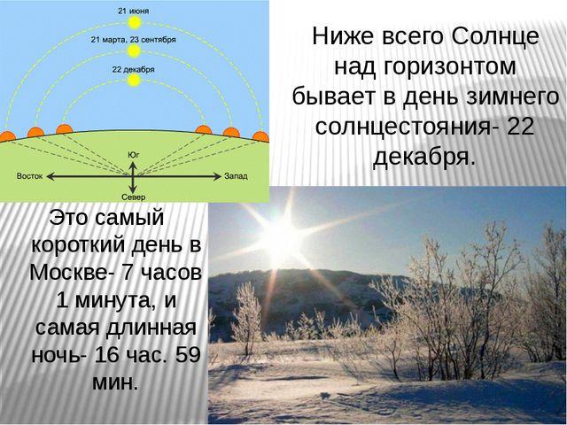 Это самый короткий день в Москве- 7 часов 1 минута, и самая длинная ночь- 16...