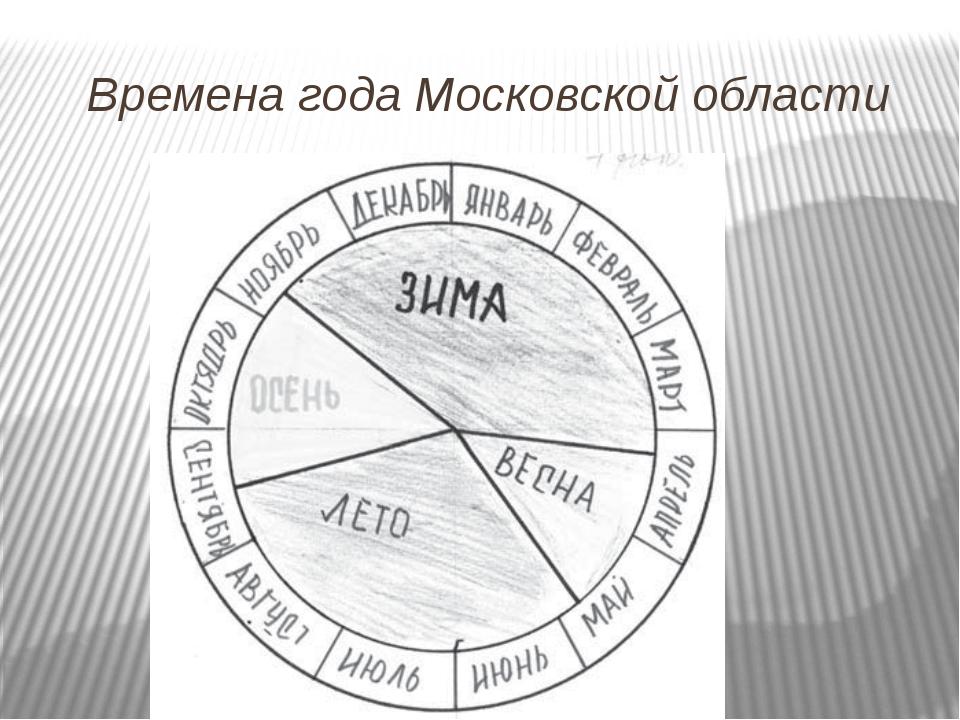 Времена года Московской области