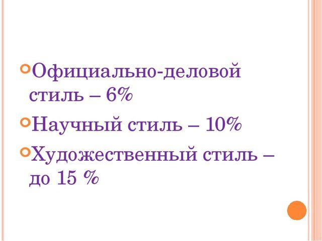 Официально-деловой стиль – 6% Научный стиль – 10% Художественный стиль – до...