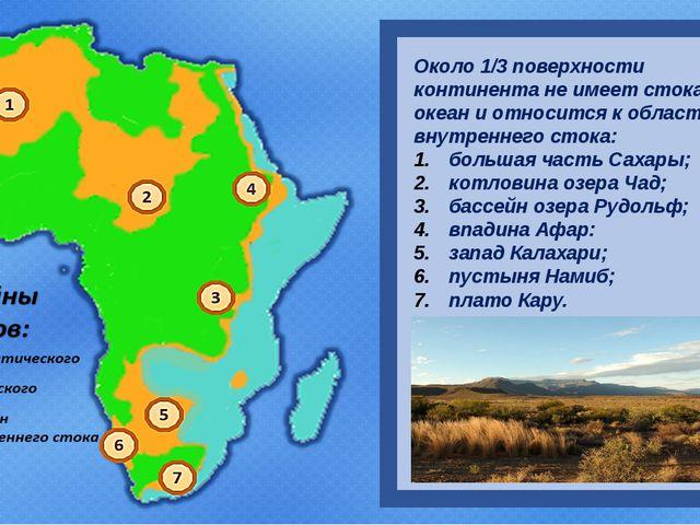Около 1/3 поверхности континента не имеет стока в океан и относится к област...