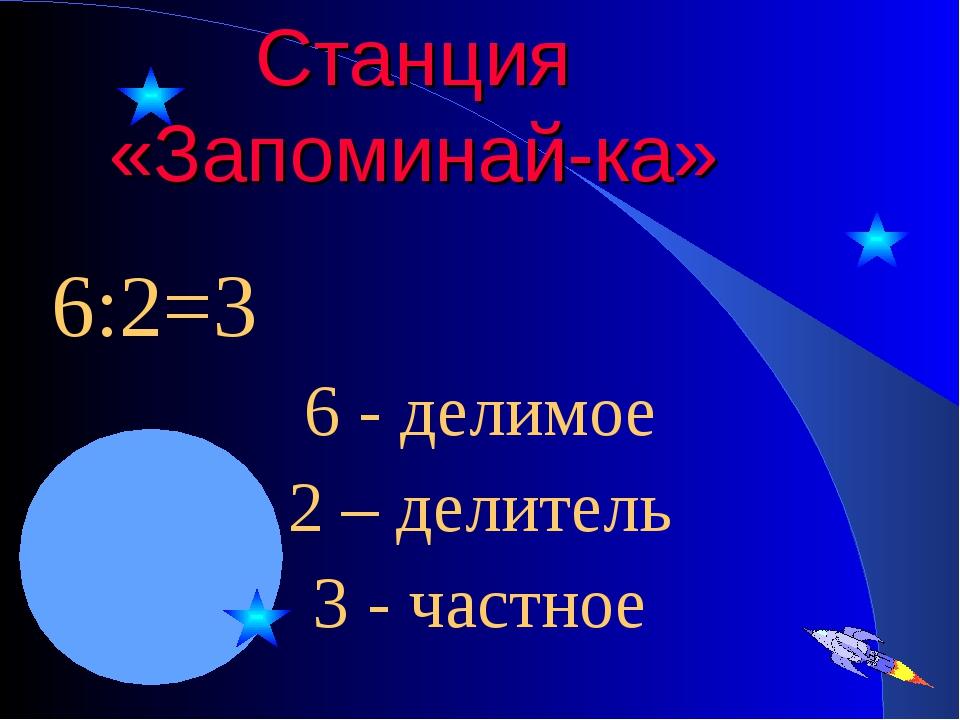 Станция «Запоминай-ка» 6:2=3 6 - делимое 2 – делитель 3 - частное