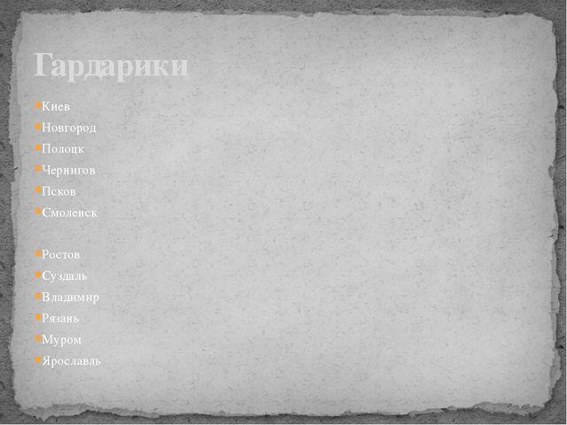 Киев Новгород Полоцк Чернигов Псков Смоленск Ростов Суздаль Владимир Рязань М...