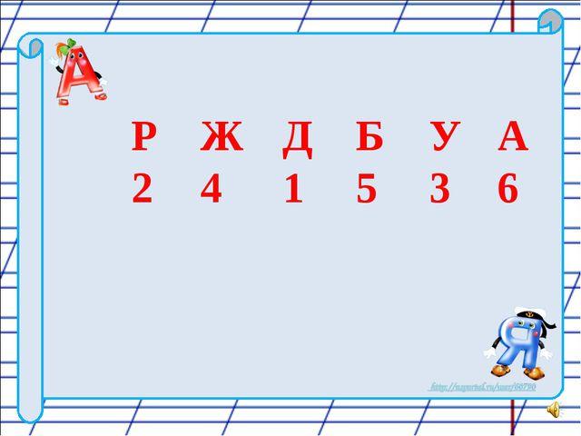 Р 2 Ж 4 Д 1 Б 5 У 3 А 6