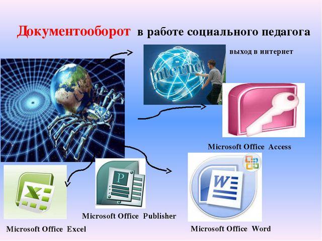 Документооборот в работе социального педагога выход в интернет Microsoft Offi...