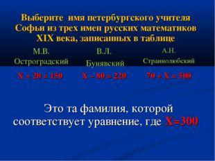 Выберите имя петербургского учителя Софьи из трех имен русских математиков X