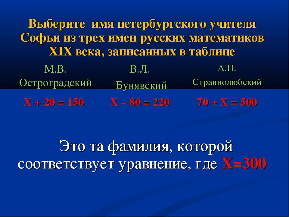 Выберите имя петербургского учителя Софьи из трех имен русских математиков X...