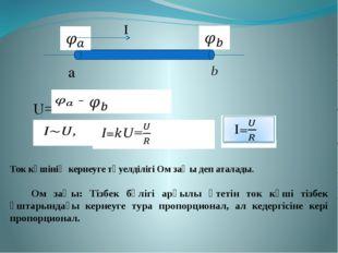 b a I U= Ток күшінің кернеуге тәуелділігі Ом заңы деп аталады. Ом заңы: Тізб