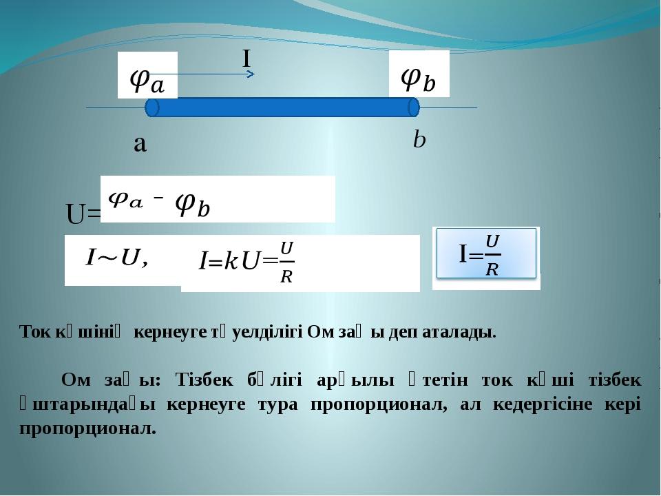 b a I U= Ток күшінің кернеуге тәуелділігі Ом заңы деп аталады. Ом заңы: Тізб...