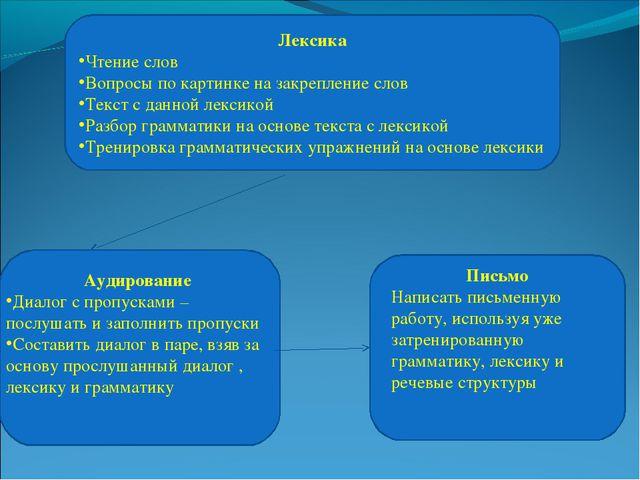 Лексика Чтение слов Вопросы по картинке на закрепление слов Текст с данной ле...
