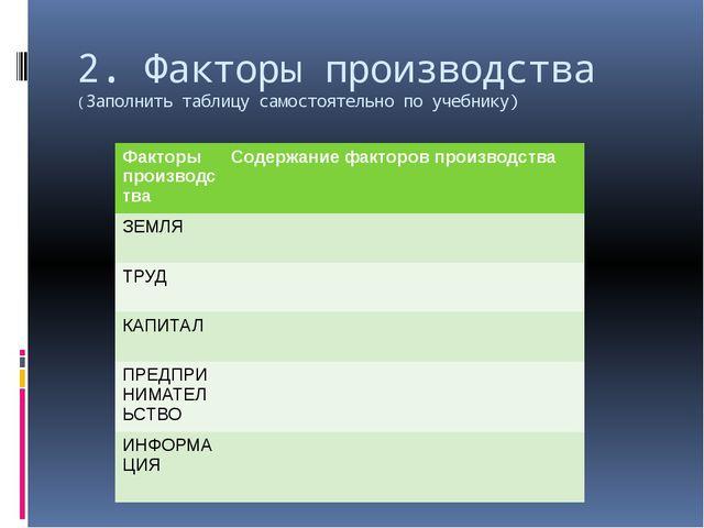 2. Факторы производства (Заполнить таблицу самостоятельно по учебнику) Фактор...