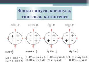 Знаки синуса, косинуса, тангенса, катангенса sin  = I , II ч - sin  > 0, II